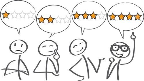 PT Referral Machine Reviews